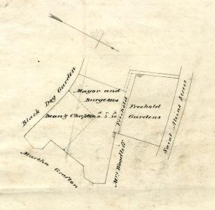 D3269, Plan of garden ground, 1841