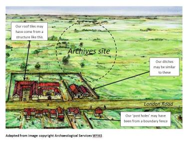 Illustration of settlement, with our site overlaid