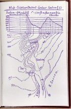 Chepstow contours